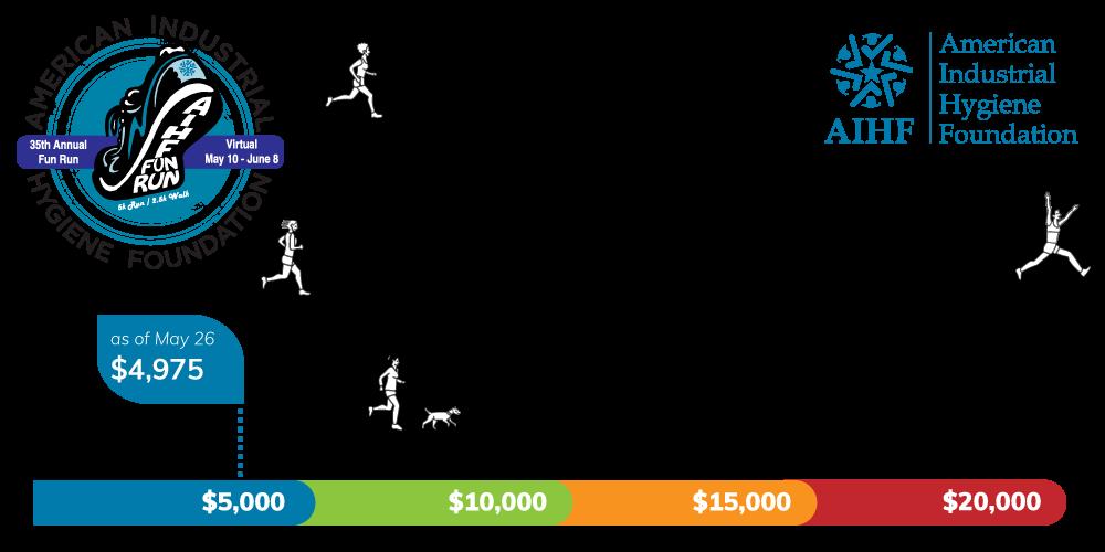 AIHF Virtual Fun Run 2021 Tracker