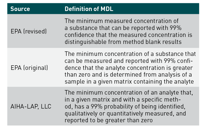 The Mdl Number Meaning {Forum Aden}